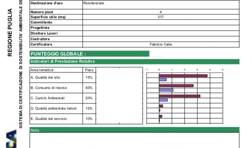 Certificazione di sotenibilità ambientale   Altamura (BA)